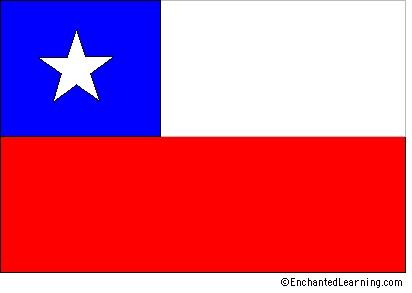 Vietnam Visa from Chile, get Vietnam Visa from Chile, Vietnam Visa for Chile