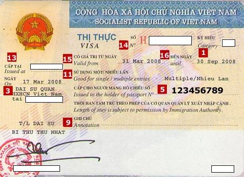 Vietnam visa type B4